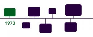 Evolving-Europe-timeline-graphic-web